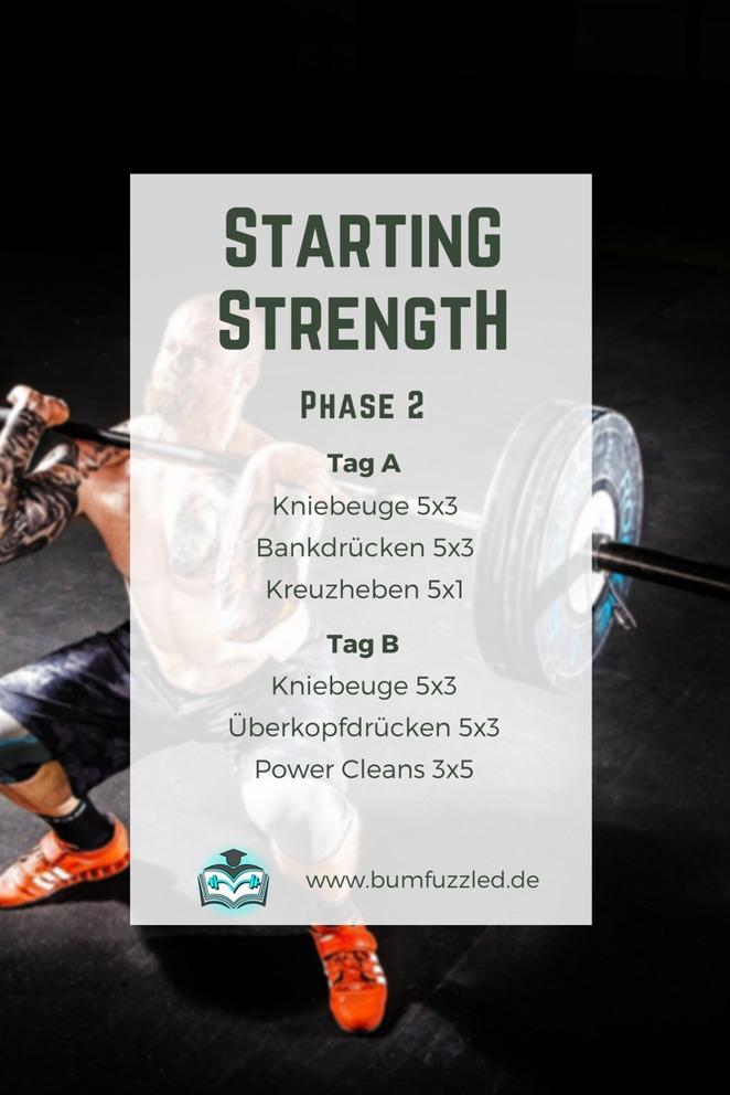 Starting Strength von Mark Rippetoe